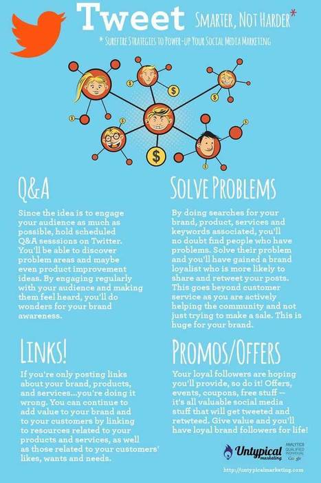 A Twitter infographic: Learning to Tweet smarter, not harder [infographic]   The Wall Blog   Digital & Marketing   Scoop.it