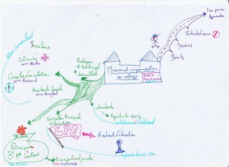 la carte mentale pour synthétiser des connaissances et présenter l'organisation et les missions du collège | English in Les Rives du Léman | Scoop.it