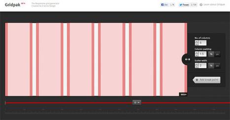 Responsive Web Design Sucks: Flexible & Fluid Grids - Chromatix Blog   The Oscars for web design!   Scoop.it