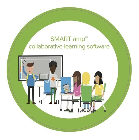 Climbing the Ladder of Educational Technology: Kindergarteners Collaborating? Yes They Can, With SMART amp! | Climbing the Ladder of Educational Technology | Scoop.it