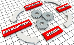 High Scope of Web Development Companies | Offshore software development services | Scoop.it