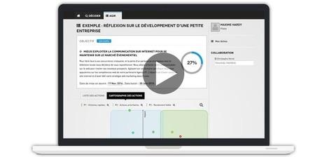 Logiciel de gestion de projets collaboratif en ligne | Espace des Solutions 2.0 | Scoop.it