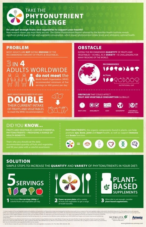 Research Findings: The Global Phytonutrient Report | Amway Connections | Research Capacity-Building in Africa | Scoop.it