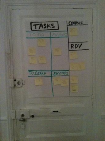 Gestion de projet | Qualitystreet | Mode Projet et conduite du changement | Scoop.it