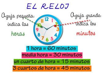 ¡Quiero saber más!: EL RELOJ. LAS HORAS | Las TIC y la Educación | Scoop.it