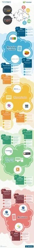 Aplicaciones en la nube para las pymes #infografia #infographic | Seguridad de la información | Scoop.it