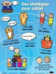 Des stratégies pour parler [P162] - $4.25 : Poster Pals - French & Spanish Language Teaching Materials   Spanish teaching ideas   Scoop.it