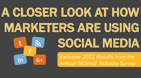 New Data Reveals How Marketers Use Social Media [INFOGRAPHIC] | Social Media and Web Infographics hh | Scoop.it