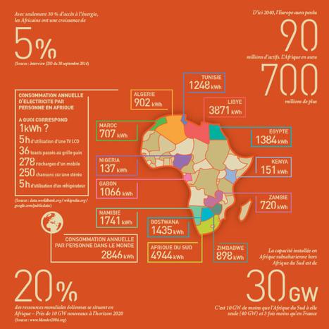 il faut un plan Marshall pour électrifier l'Afrique ... le plan Borloo avance | Smart Muni Cell - Smart Metro Cell - Municipal Wireless | Scoop.it