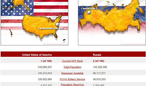 This is an infographic shared this week over on RT. - на 21 месте | InfoGraphicPlanet | Scoop.it