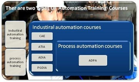 Best PLC Training In Chennai, India: Industrial & Process automation training in Chennai, India | PLC Training Institute In Chennai | Scoop.it