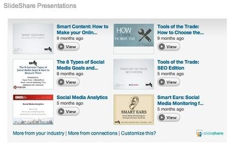 10 LinkedIn Shortcuts For A Post-Twitter World | LinkedIn Marketing Strategy | Scoop.it