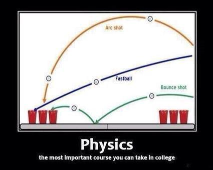 Twitter / AthIeteMotivate: Physics http://t.co/kdRpyV7Oxl | Physics | Scoop.it