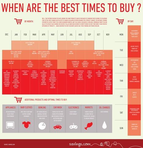 Todo retailer tiene uno, pero en excel y 100 veces más detallado :) | El Taller del Aprendiz | Scoop.it