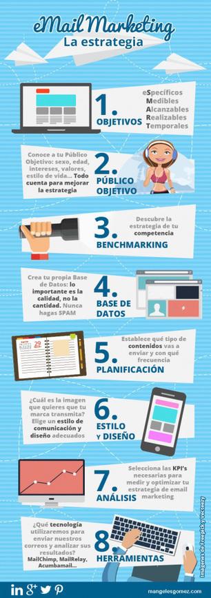 Como hacer campañas de emailing rentables. | #social_media y otras cosas de internet | Scoop.it
