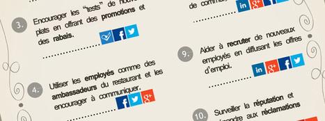 [ Infographie ] Pourquoi un restaurant doit être sur les réseaux sociaux ? | e-tourisme et web 2.0, réseaux sociaux | Scoop.it