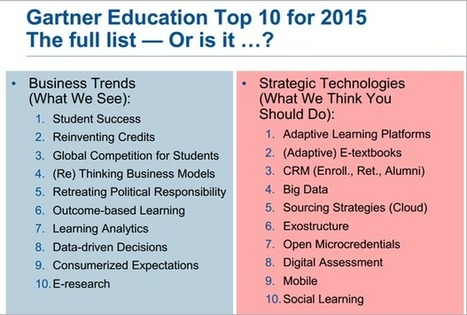 Education's coming restructuring: How much will IT really help?   education technology   Scoop.it