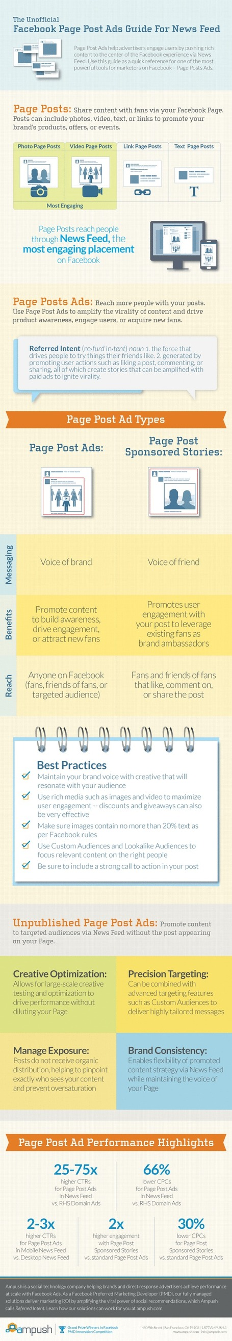 Infographie : guide des publicités Facebook sur le News Feed | formation 2.0 | Scoop.it