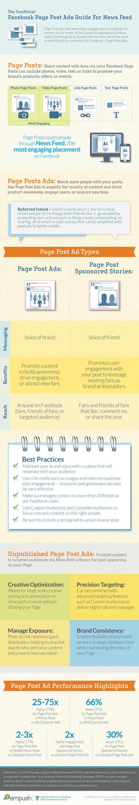 Infographie : guide des publicités Facebook sur le News Feed | Facebook…et ses techniques | Scoop.it