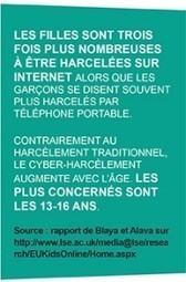 LE CYBER-HARCÈLEMENT | Agir contre le harcèlement à l'École | usage citoyen d'internet | Scoop.it