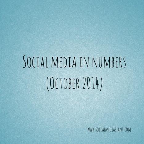 Social media in numbers (October 2014) | Online communications | Scoop.it