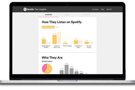 Spotify ouvre ses statistiques aux artistes pour les convaincre de rester | E-Music ! | Scoop.it