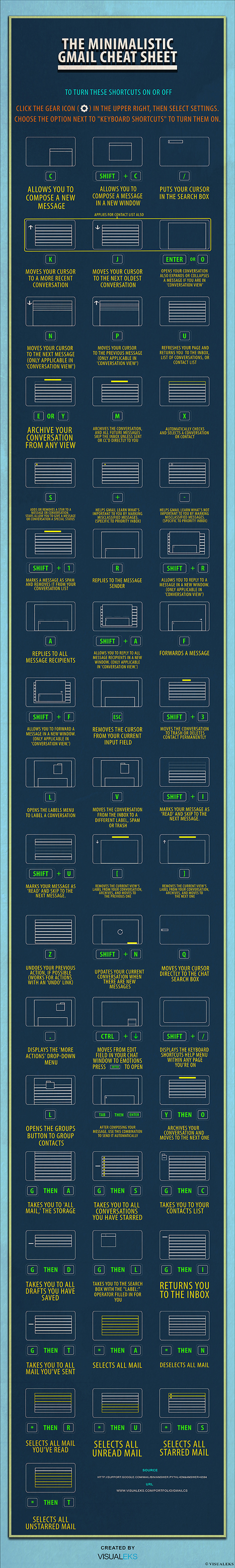 Gmail Tips and Shortcuts [Infographic] | BestInfographics.co | The Best Infographics | Scoop.it
