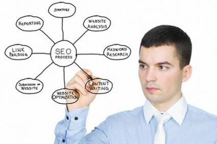 Nuove professioni del web/ Cosa fa veramente un Seo manager - Corriere della Sera | SeoGame | Scoop.it