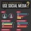 Infographie : Les réseaux sociaux demeurent l'apanage des jeunes | réseaux sociaux | Scoop.it
