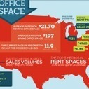Cheap Tech And Offices Mean Startups Need Less Funding [Infographic] - ReadWriteWeb | FastStart | Scoop.it