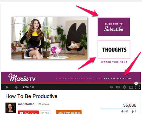 [How to] Create and Optimize YouTube Ads for Higher Conversions | Visual Content Strategy | Scoop.it