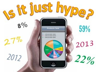 Too Much Hype in the Mobile Health App World? | RMs Future of Healthcare | Scoop.it