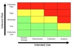 "Congress asks FDA if ""actual use"" is factor in medical app regulation | Digital_Debbie Social Media Monitoring | Scoop.it"