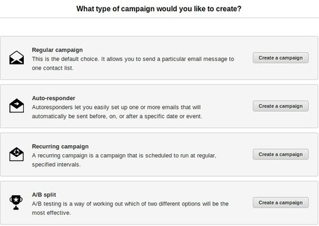 A/B Split Testing – Why is it so inseparably important for quality conversions?   Email Marketing Campaigns Tips   Scoop.it