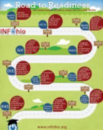 INFOhio Road to Readiness - LibGuides at INFOhio | High School College & Career Readiness Tools | Scoop.it