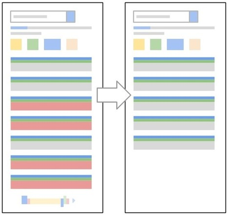 Google veut déloger les sites piratés de ses résultats | Geeks | Scoop.it