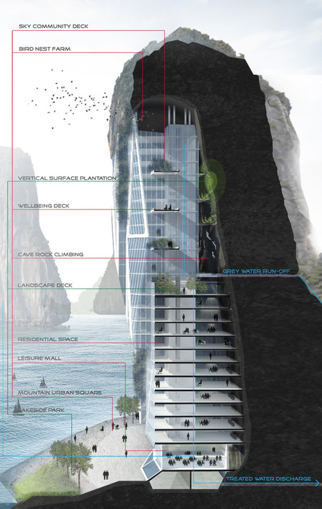 [Architecture FICTION] limestone skyscrapers mould into the natural karst terrain | The Architecture of the City | Scoop.it