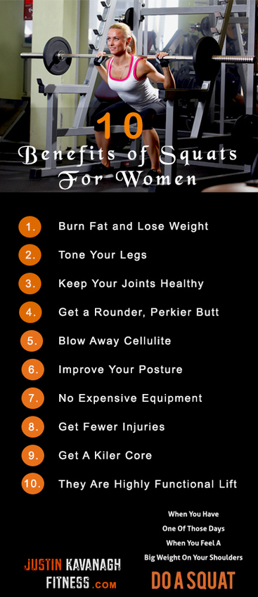 10 Benefits of Squats for Women | Best Leg Workouts For Mass Gain | Scoop.it
