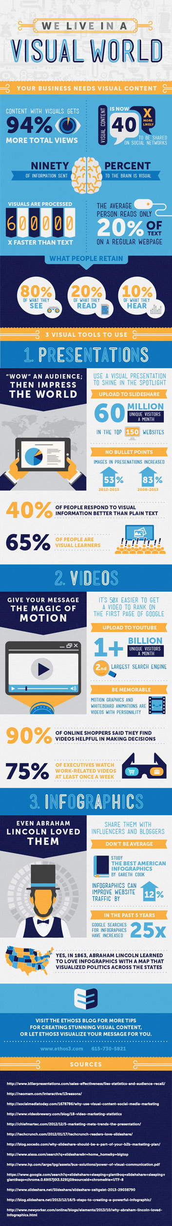 Why We're More Likely To Remember Content With Images And Video (Infographic) | MarketingHits | Scoop.it
