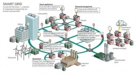 Le smart grid se standardise | Smart Building | Scoop.it