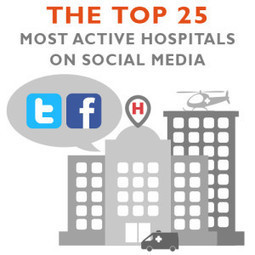 Top Hospitals on Social Media | | Social media marketers | Scoop.it