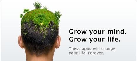 Growth Mindset | Transforming Teaching | Scoop.it