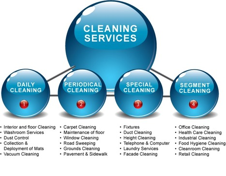 Cost Effective Cleaning Services in Warrington | Assured Cleaning Services | Scoop.it