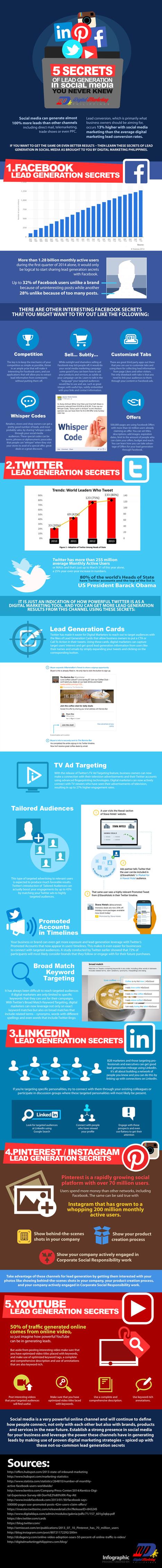 5 Secrets of Lead Generation in Social Media You Never Knew | Web Design, SEO & Social Media Marketing | Scoop.it