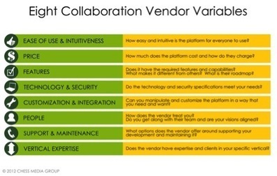 How To Evaluate Collaboration Vendors: Eight Variables | Do the Enterprise 2.0! | Scoop.it