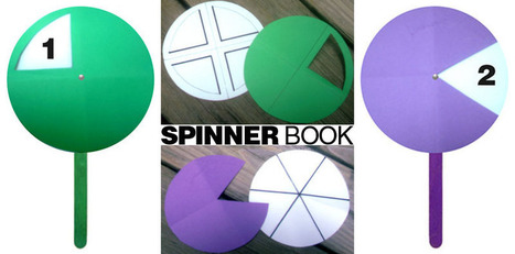 E is for Explore!: Spinner Book   Inference   Scoop.it