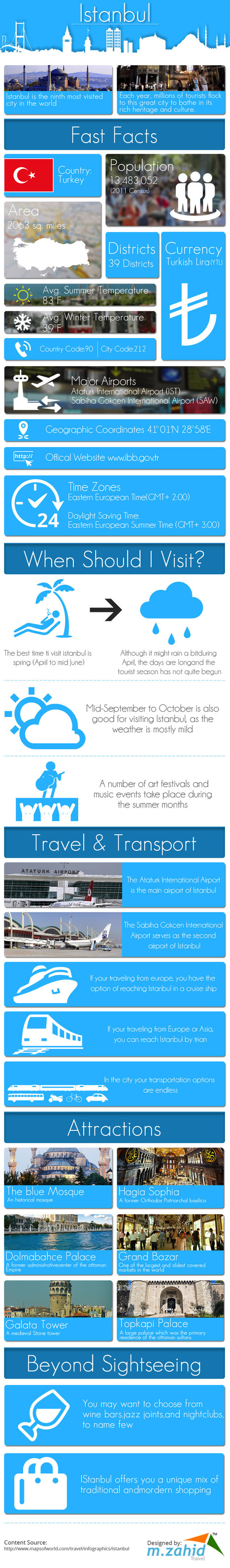 Most Visited City Istanbul - Istanbul Travel Infographic | Travel Tips | Scoop.it