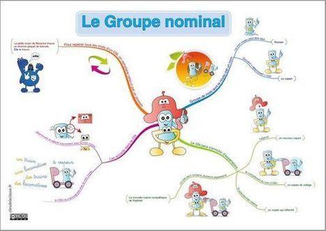 Tikis : le Groupe Nominal, affiches et carte mentale | Medic'All Maps | Scoop.it
