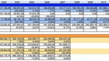 Rajoy duplicó sus ingresos entre 2003 y 2009   Partido Popular, una visión crítica   Scoop.it