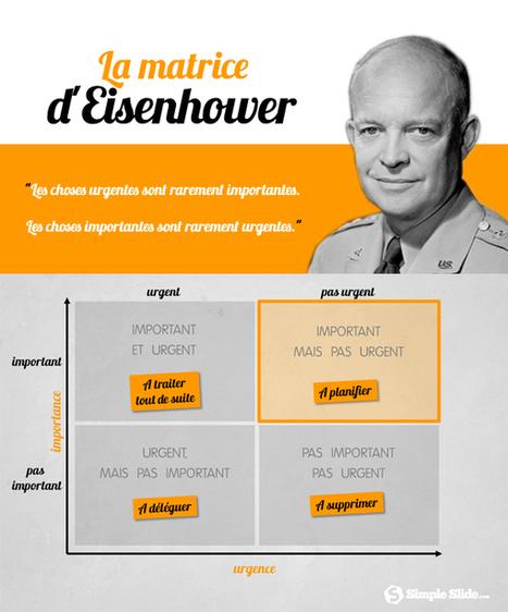 Gérez efficacement votre temps avec la matrice d'Eisenhower | Gestion du temps et de projets | Scoop.it